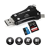 Card Reader, 4 in 1 i-Flash Device Adapter for iPhone, iPad, PC, Mac, Android, Trail Game Camera Viewer for Micro USB 2.0 OTG Port Reading SD & TF Cards