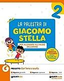 La palestra di Giacomo Stella 2