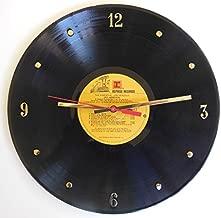 Jimi Hendrix Vinyl Record Clock. 12
