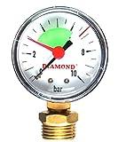 Industrial 50 mm hidráulico medidor de presión 10 revisiones manómetro de 1,27 cm