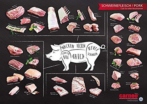 carneo Schweinefleisch/Pork, Cuts für echte Fleischkenner, Plakat (DIN A1)