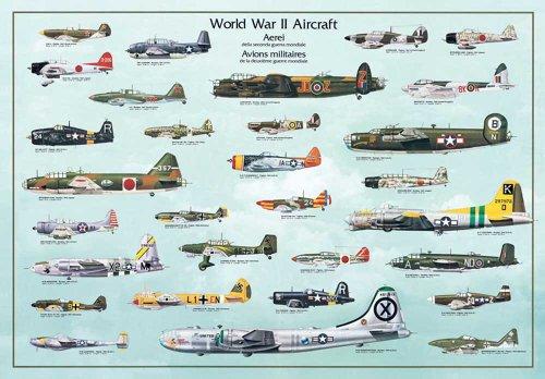 Empire Educational 536587 Poster Tweede Wereldoorlog Vliegtuig Bedrukte Afmetingen 98 x 68 cm