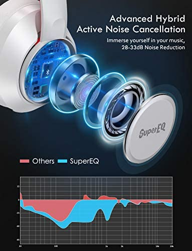Hybrid Headphones- SuperEQ S1 Bluetooth 5.0