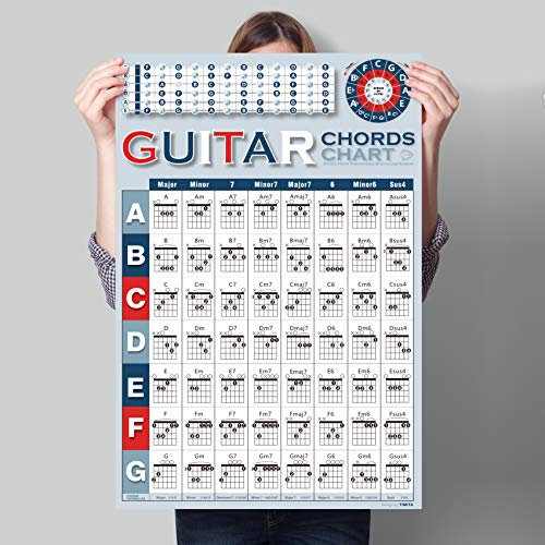 Guitar Chord Chart of Popular Chords | Reference Poster for Beginners, Guitarists and Teachers, A Perfect Chord Cheat Sheet of Acoustic Electric Guitar  2020 Edition