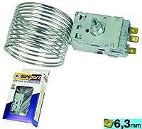 - Lunghezza tubo capillare: 2000mm–Raccordi: 6,3mm orizzontali