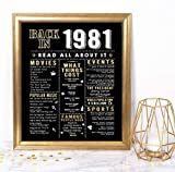 Katie Doodle 40th Birthday Party Bday Decorations Supplies Anniversary Card Gifts for Women or Men Turning 40 Years Old - Includes 8x10 Back in 1981 Print [Unframed] Black and Gold