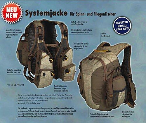 Behr Systemjacke/Back-Chest Pack (Rucksack & Bauchtasche)