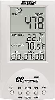 Extech CO220 Desktop CO2 Monitor