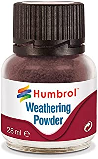 Best model weathering powders Reviews