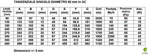 AGRIPRO localization-B017P3HRPU