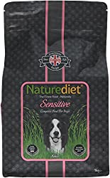 Balanced nutrition Complete feed for dogs Formulated without wheat gluten Freshly prepared chicken Freshly prepared lamb Balanced Nutrition Complete feed for dogs Formulated without wheat gluten Freshly prepared salmon Assists with allergy management