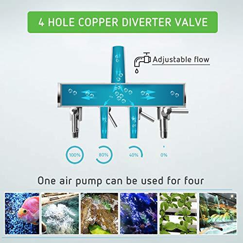 VIVOSUN 332 GPH Air Pump 14W 4 Outlet 21L/min for Aquarium and Hydroponic Systems