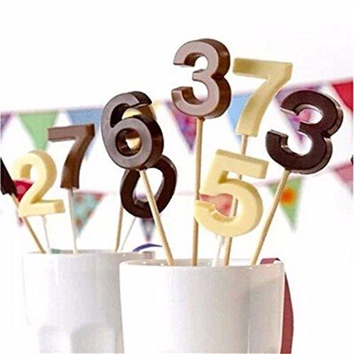 iTemer 1 pieza Moldes para Bizcochos Jabones Reposteria Chocolate Pastel Tartas Hornear Números arábigos 3D Rosa Lollipop Silicona 28.5 * 16.5 * 1cm