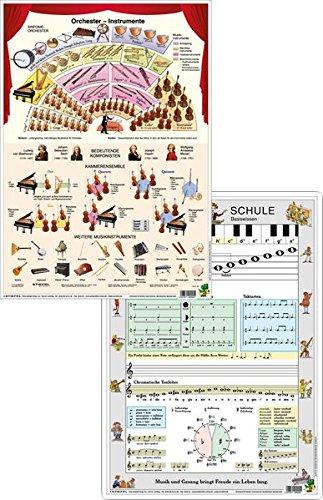Orchster-Instrumente/Musikschule Basiswissen - DUO-Schreibunterlage klein