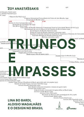Triunfos e impasses: Lina Bo Bardi, Aloisio Magalhães e o design no Brasil