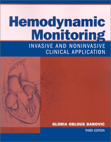 Hemodynamic Monitoring: Invasive and Noninvasive Clinical...