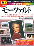 一冊でわかるモーツァルト―CDで聴く
