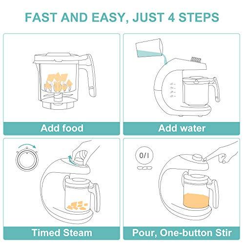 Babynahrungszubereiter 5 in 1 Babynahrung Dampfgarer und Mixer mit Dämpfen, Mixen, Auftauen und Heizung Multifunktionen Küchenmaschine,Tritan-Rührbecher, eingebauter Timer, Modeknopf,BPA free