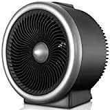PELONIS PSH700S Vortex Heater with Air Circulator Fan, 2 in 1, 900W/1500W, ETL Listed, Auto Tip-Over Shut Off & Overheat Protection for All Seasons & Whole Room, Space-Silver