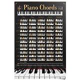 Poster Klavier Akkorde - Papier 61 x 91.5 cm Schwarz Man