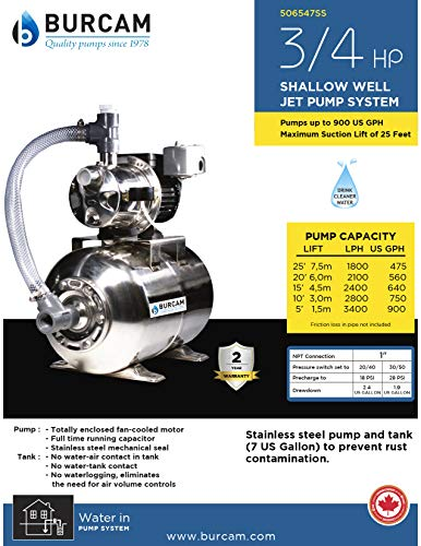 BurCam 506547SS SW Stainless Steel Jet Pump/Tank, Ml25H 3/4 hp, 115V/230V