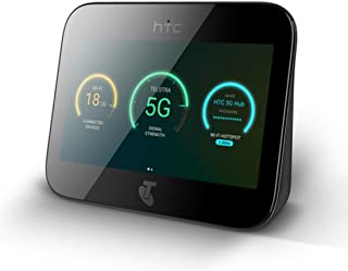 HTC 5G Hub Wireless Router