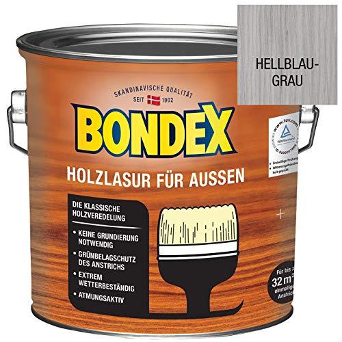 Bondex Holzlasur für Aussen hellblau-grau 2,5 Liter