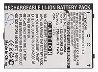 750mAh battery for SANDISK Sansa E200 E250 E250R E260 E260R E270 E270R E280 E280R 54-57-00046 SDAMX4-RBK-G10