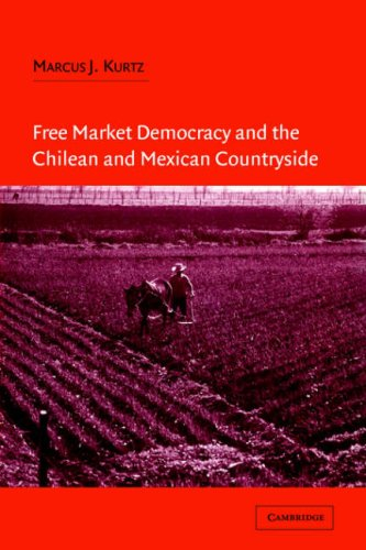 Free Mkt Dem Chilean Mexican Count