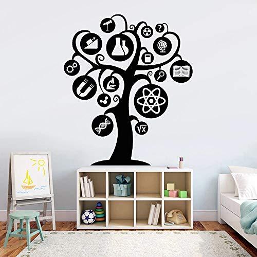 WERWN Wandaufkleber Kinderzimmer mit Wissenschaft Baumdekoration Kunst Vinyl Wand Heimlabor und Schuldekoration