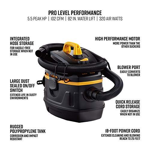 Vacmaster Beast Series 5 Gallon Professional Wet-Dry Vac, 5.5 HP 1-7/8-Inch Hose, VFB511B0201