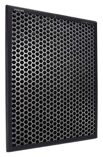 Philips FY2420/10 NanoProtect Activated 2000 Series AC2887 and AC2882 Carbon Filter for Air Purifier (Black)