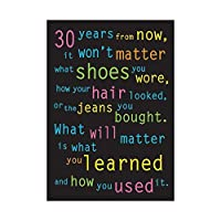 Trend Enterprises 30 Years From Now Poster 13 x 19 【Creative Arts】 [並行輸入品]