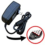 AC/DC Power Supply Power Adapter Replacement Charger, Compatible with ION Audio Party Float Bluetooth Speaker
