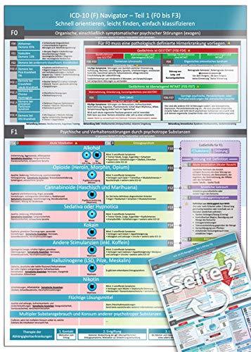 ICD-10 (F) Navigator – Teil 1 (F0 bis F3) (2020) – Ideal zur Prüfungsvorbereitung für Heilpraktiker Psychotherapie (PSY): - Schnell orientieren, ... (Neue, komplett überarbeitete Ausgabe)