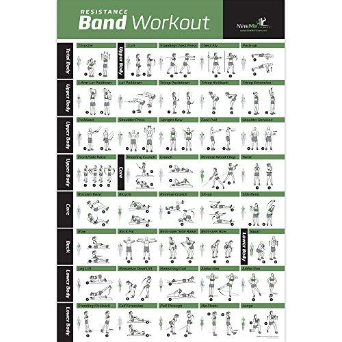Poster mit Widerstandsband-Übungen, laminiert, Ganzkörper-Workout, Personal Trainer, Fitnesstabelle, Heim-Trainingsprogramm für elastische Elastikbänder, 51 x 76 cm