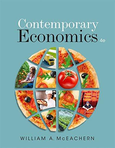 Download Contemporary Economics 1337283029