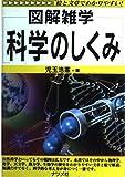 科学のしくみ―図解雑学 (図解雑学-絵と文章でわかりやすい!-)