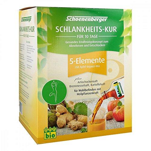 SCHLANKHEITSKUR 5 Elemente Schoenenberger 1 P