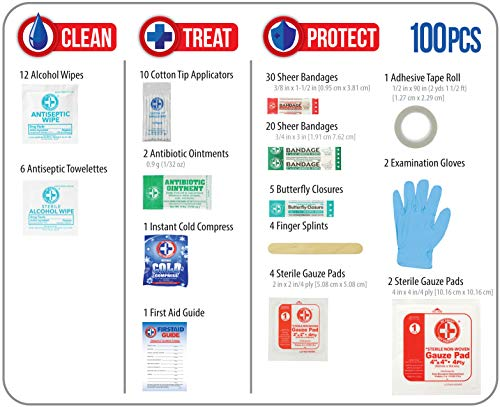 51YgHv+J2qL - Be Smart Get Prepared 10HBC01082 100Piece First Aid Kit, Clean, Treat & Protect Most Injuries With The Kit that is great for Any Home, Office, Vehicle, Camping & Sports. 0.71 Lb