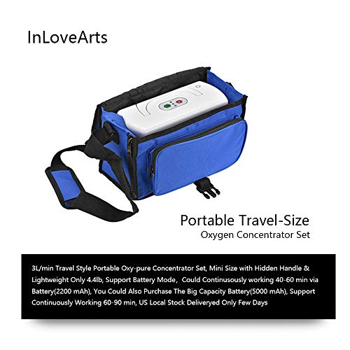 INLOVEARTS Portable O2 Machine Generator, 3L/min Adjustable O2 Outlet 30±3% Concentrator