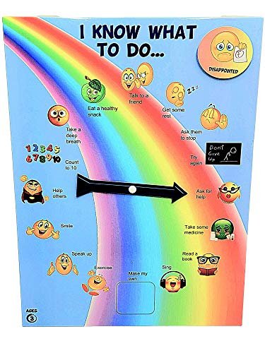 Thought-Spot I Know What to Do Feeling/Moods Book & Poster; Different Moods/Emotions; Autism; ADHD; Helps Kids Identify Feelings and Make Positive Choices; Laminated (Poster)