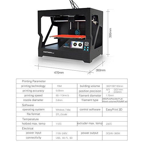 GIANTARM/GEEETech – D200 - 8