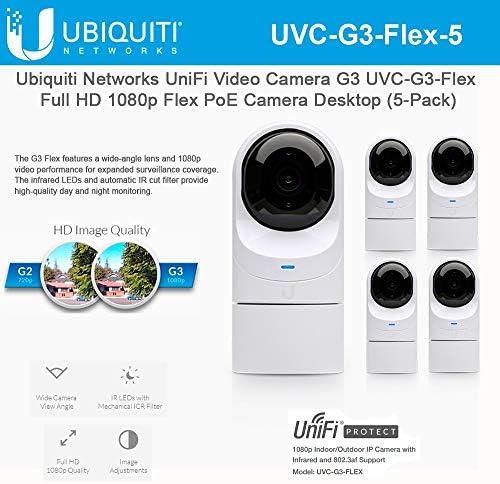 UniFi Video Camera G3 UVC G3 Flex Full HD 1080p Flex PoE Camera Desktop Network Camera with product image
