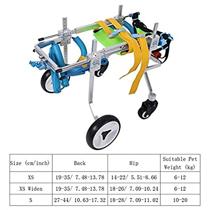 Pssopp Dog Wheelchair Aluminum alloy Pet Wheelchair Four Wheels Full Support Pet Rehabilitation Wheelchair Pet Wheelchair Cart for Hind Leg Recovery Handicapped Dog (XS Widen) 2