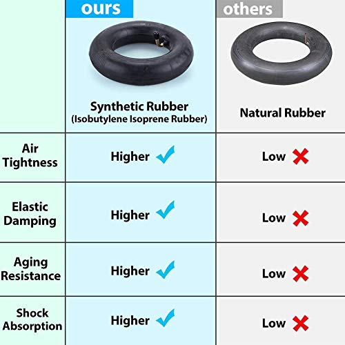 2.8/2.50-4 Inner Tube for Scooters, Lawn Mowers, Wheelbarrows, Hand Truck, 2.80-4 2.50-4 Replacement Tire Inner Tube with TR87 Bent Valve Stem