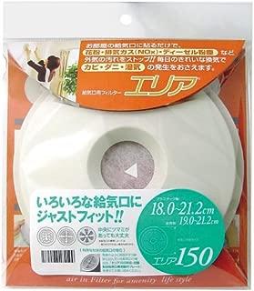アルファー技研工業 換気口フィルター 丸型 エリア150