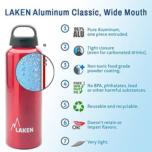 LAKEN(ラーケン)水筒クラシックPL-33VMアップルグリーン1.0L