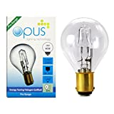 Opus Lighting Technology Energy-Saving Bulbs
