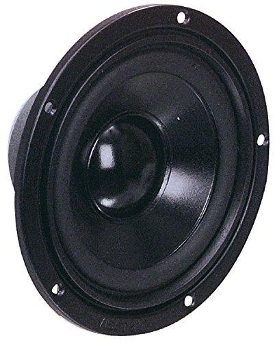 Visaton 9022Lautsprecher für MP3& iPod schwarz